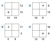 Single-Digit Addition Squares: Type 2