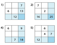 Single-Digit Addition Squares: Type 3