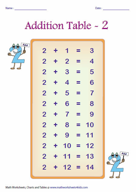 Guitar Beck Diagram Bass as well Free Number Cards Printable in addition Times Table Large furthermore Aa C E Fbf F Cartoon Monkey Card Templates moreover Odd Even Worksheets Printable. on printable blank number line