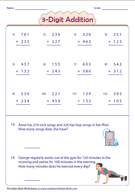 Multiplication Worksheets multiplication worksheets one digit by two digits : 3 Digit Addition Worksheets