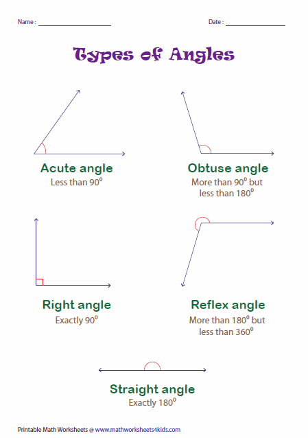 Classifying And Identifying Angles Worksheets