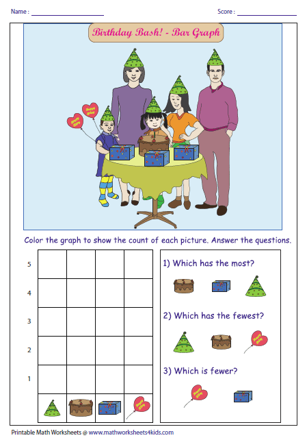math worksheet : bar graph worksheets : Graphing Worksheet Kindergarten