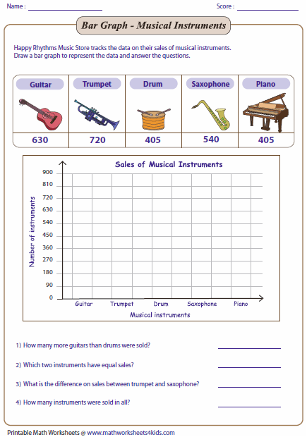 Printables Graph Worksheets bar graph worksheets drawing hard level