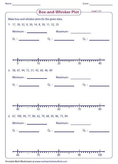 Box and whisker plot worksheet 7th grade