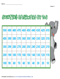 Counting Backward by 10s | Display Charts
