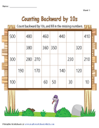 Counting Backward by 10s | Partially Filled Charts