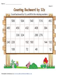 Counting Backward by 12s | Partially Filled Charts