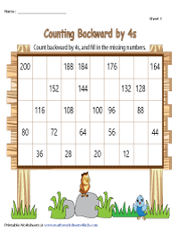 Counting Backward by 4s | Partially Filled Charts