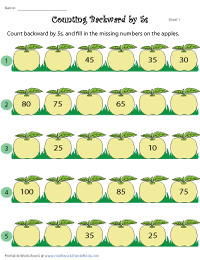 Backward Counting by 5s on Apples