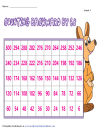Counting Backward by 6s | Display Charts