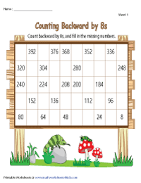 Counting Backward by 8s | Partially Filled Charts