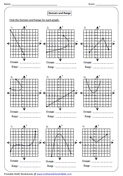 Printables Domain And Range Worksheets function worksheets graph domain and range
