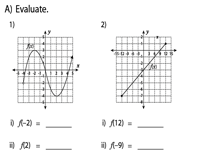 Evaluating Functions | Graph