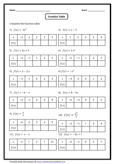 Printables Algebra 1 Functions Worksheets function worksheets table