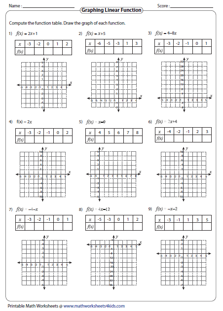 Printables Graphing Linear Equations Worksheets function worksheets graphing linear function