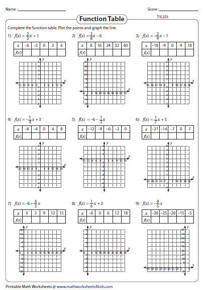 graphing linear function worksheets. Black Bedroom Furniture Sets. Home Design Ideas