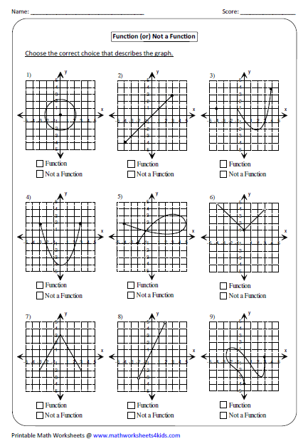 Graphing Linear Functions Worksheet: Function Worksheets,