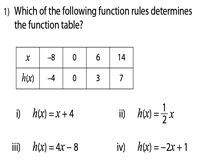 Finding the Function Rule