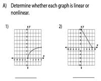 Is the Function Linear or Nonlinear? | Graph