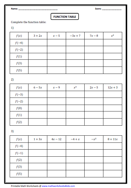 Printables Domain And Range Worksheets function worksheets super table