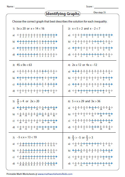 Worksheets Graphing Compound Inequalities Worksheet compound inequalities worksheets identifying graphs