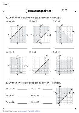 Graphing Linear Inequalities Worksheets