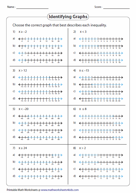 Worksheets Inequalities Worksheet inequalities worksheets selecting graphs
