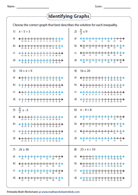 Worksheet One Step Inequalities Worksheet one step inequalities worksheets selecting correct graph