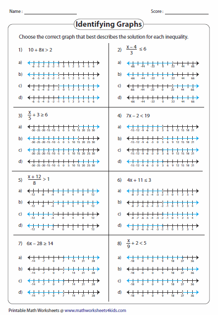 Printables Two Step Inequalities Worksheet two step inequalities worksheets inequality identifying correct graph