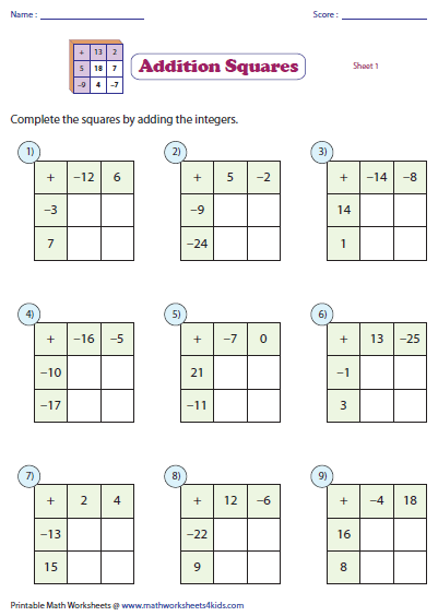 Adding and Subtracting Integers Fun Puzzle Activity Sheet   TpT also adding integers worksheet pdf math – mymaui club as well  furthermore You searched for Subtract   Tim's Printables   kumon   Subtracting moreover Adding Positive and Subtracting Integers   Integer Worksheets moreover  likewise Adding and Subtracting Integers  10 to 10   EdBoost in addition Subtracting Integers Worksheet   Homedressage together with Integers Worksheets additionally Adding And Subtracting Integers Worksheet With Answer Key The Best together with Integer Worksheets also Finding the Difference Between Positive and Negative Numbers furthermore  in addition Adding Integers Worksheets Multiplying Dividing Integers Worksheet furthermore Adding and Subtracting Integers Worksheets together with Math Drills Adding And Subtracting Integers Dividing Integers. on adding and subtracting integers worksheet