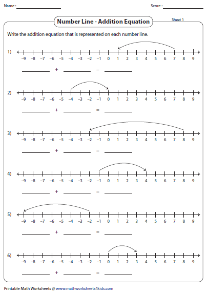 Integers on a number line worksheets writing addition sentence ibookread ePUb