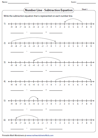 integers on a number line worksheets writing subtraction sentence