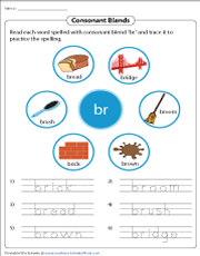 Tracing Words with the BR Blend