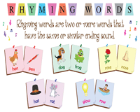 What are Rhyming Words?