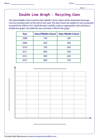 Printables Line Graph Worksheets line graph worksheets drawing double graph