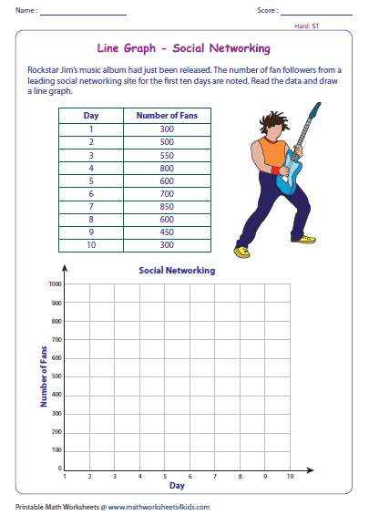 5th grade math worksheets line graphs