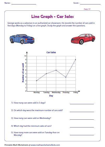 Printables Line Graph Worksheets line graph worksheets
