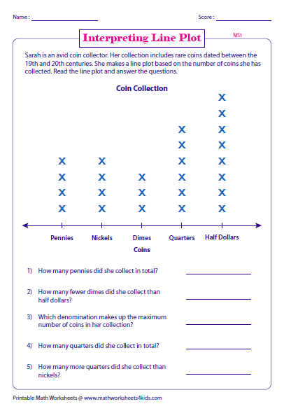 Free Expanded Form Worksheets Excel Line Plot Worksheets Free 4th Grade Language Arts Worksheets Excel with Creative Writing Worksheets For Grade 5 Excel Preview Electrical Circuit Symbols Worksheet Excel