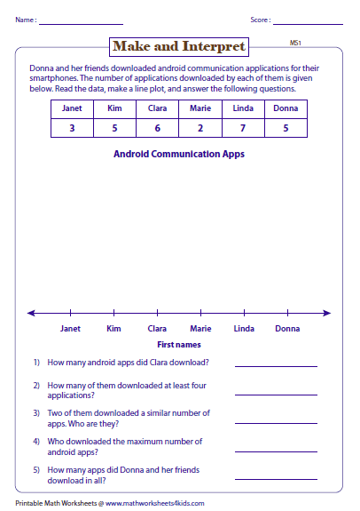 Line Plot Worksheets