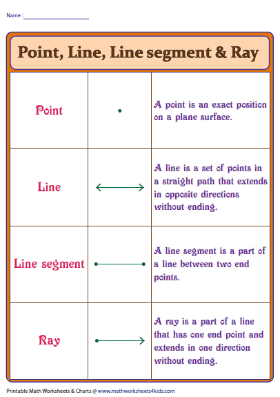 Printables Line Segment Worksheets lines rays and line segments worksheets points charts