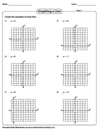 graph the equation of line - Graphing Equations Worksheet