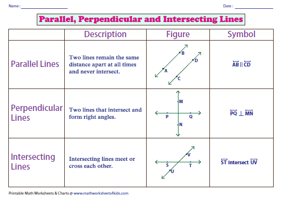 Parallel Perpendicular and Intersecting Lines Worksheets – Geometry Parallel and Perpendicular Lines Worksheet