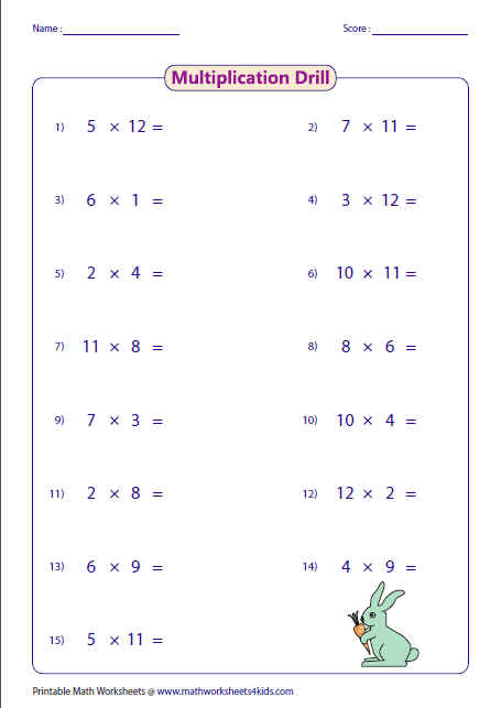 Multiplication worksheets up to 12 mad minute for 12 times table practice worksheets