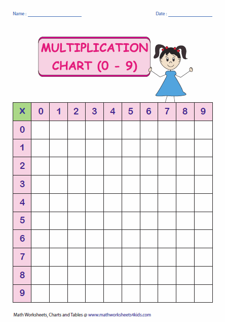 Number Names Worksheets : times tables chart 1-12 ~ Free Printable ...