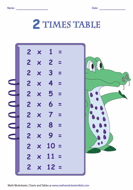Multiplication tables and charts - Math multiplication tables printable ...