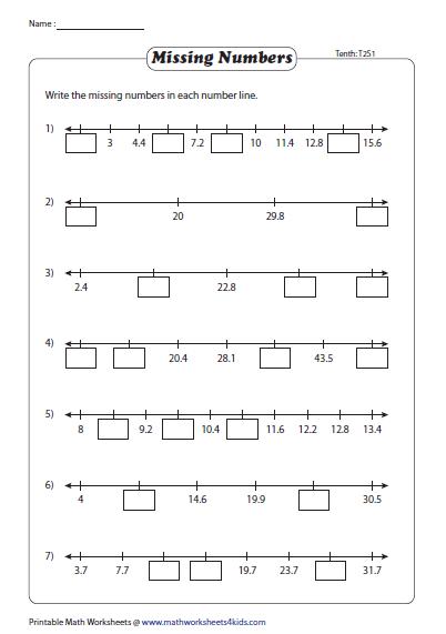 decimals on a number line worksheets. Black Bedroom Furniture Sets. Home Design Ideas