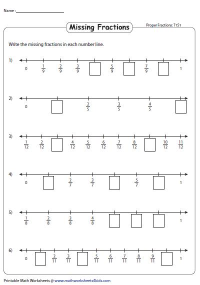 fractions on a number line worksheets. Black Bedroom Furniture Sets. Home Design Ideas
