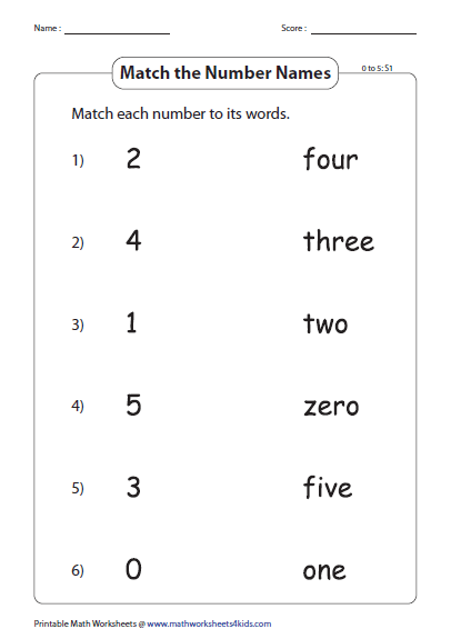 Number Names Worksheet For Kindergarten