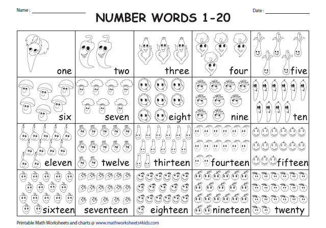 image about Number Words Chart Printable titled Figures In the direction of 20 - Courses - Tes Coach