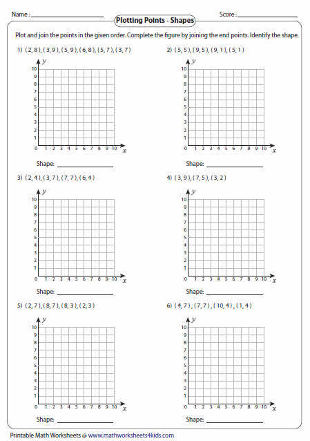 Worksheet Plotting Points Worksheet ordered pairs and coordinate plane worksheets identifying shapes